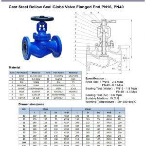 [1]Cast Steel Bellow Seal Globe Valve PN16.PN40 FE