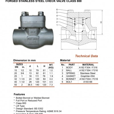 [1]Forged SS Check Valve Class 800 (NPT,SW)